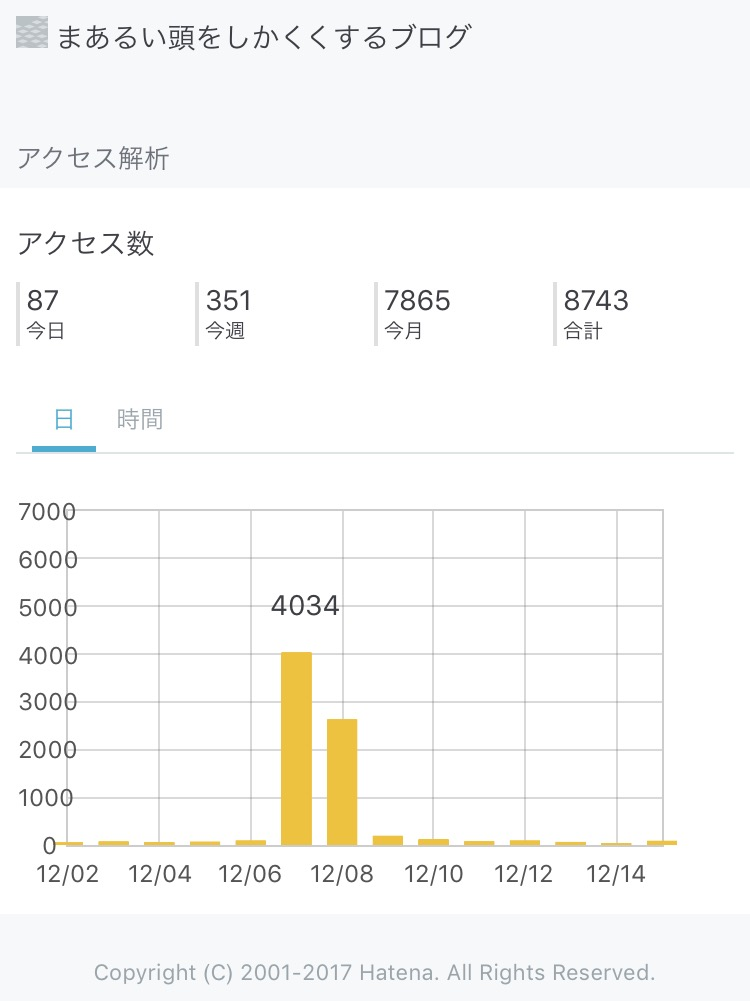 f:id:maru-shikaku:20180101150556j:plain