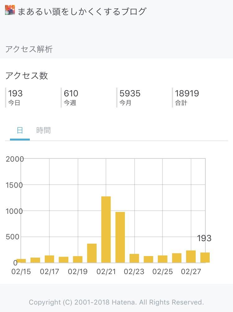 f:id:maru-shikaku:20180304141038j:plain