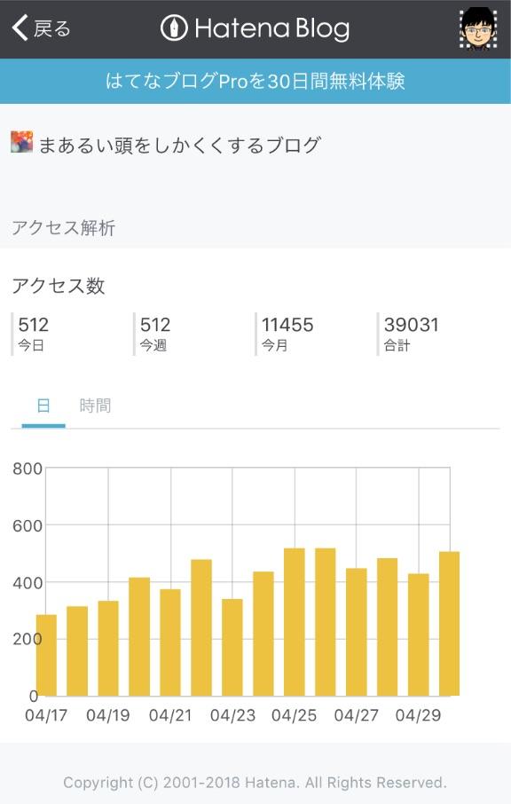 f:id:maru-shikaku:20180502231915j:plain