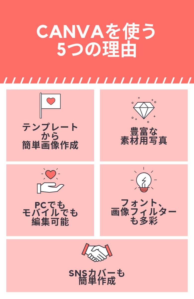 f:id:maru-shikaku:20190822231202p:plain