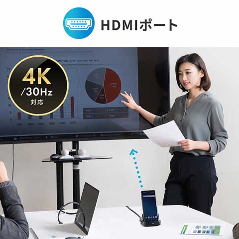 HDMI対応!