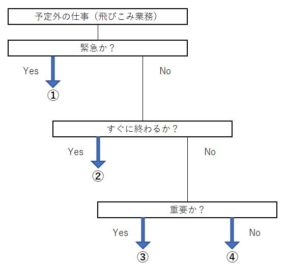 f:id:maru_k:20200227000452p:plain