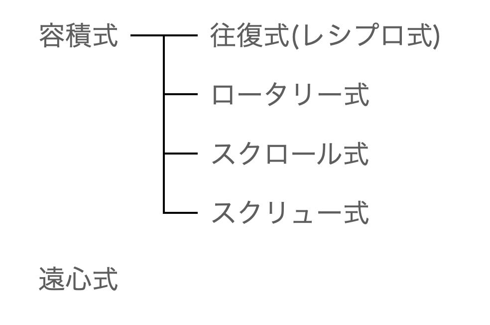 f:id:maru_k:20210606160822p:plain
