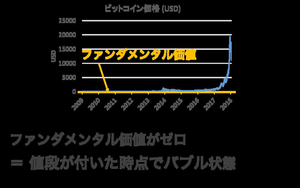 f:id:maru_neko:20180527174822p:plain