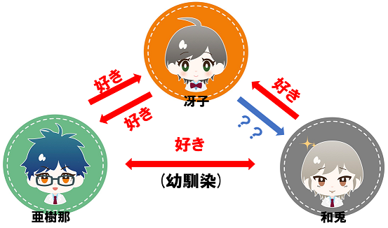 f:id:marufujisan:20181224062638p:plain