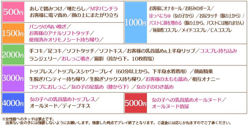 横浜オナクラJKプレイ有料オプション