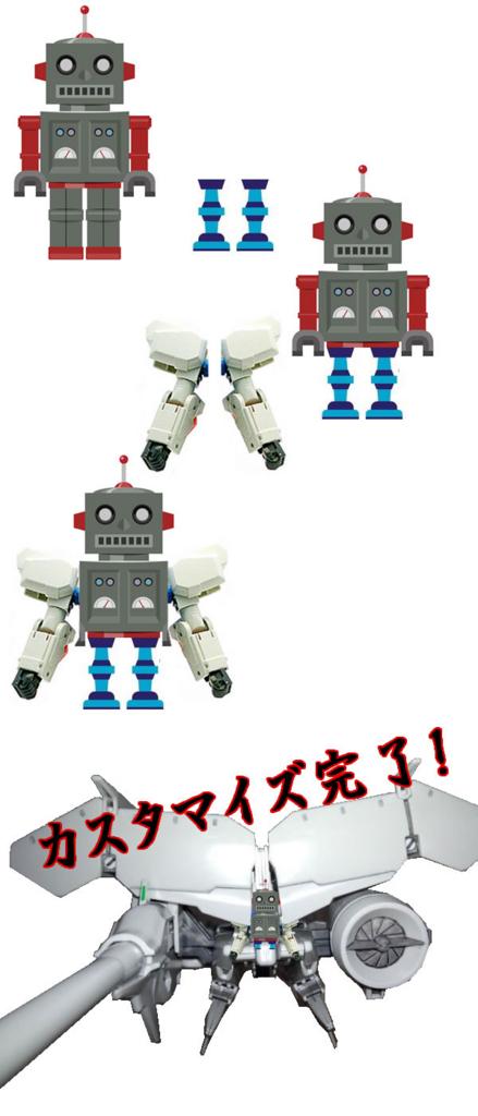 カスタマイズが可能なロボット