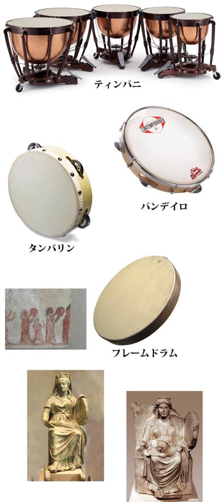 多種多様な打楽器と古代人の石像