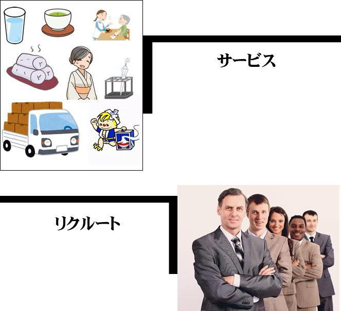 サービスとリクルート