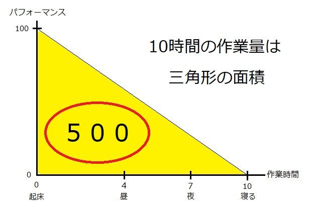 f:id:maruhijukujoho:20171008010508j:plain