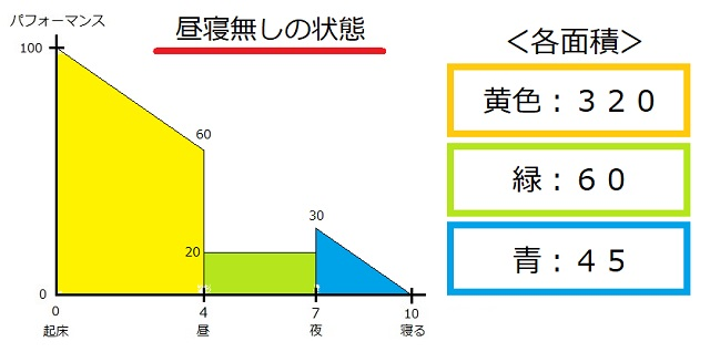 f:id:maruhijukujoho:20171008014024j:plain