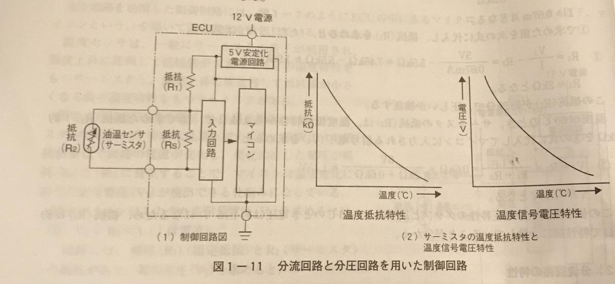1級 サーミスタ 制御回路図