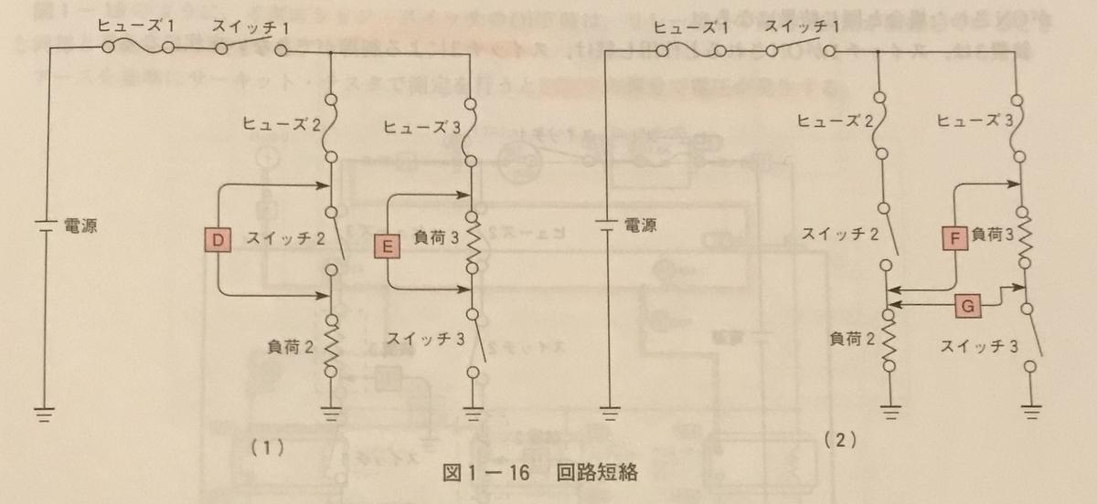 1級自動車整備士 回路短絡