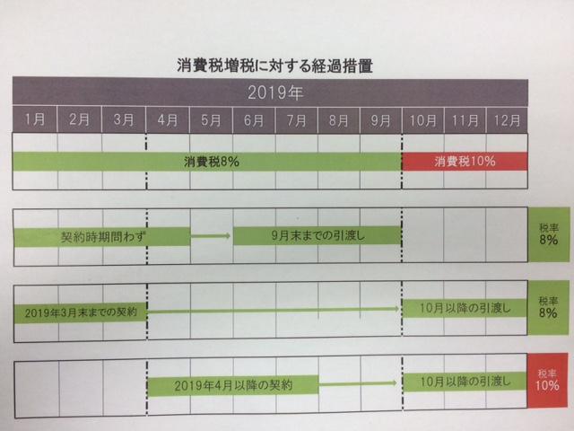 f:id:maruko-h:20181031164941j:plain
