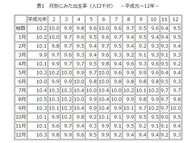 f:id:maruko2020:20200401134412p:plain