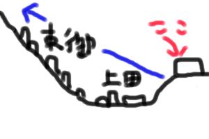 f:id:marukochikiokoshi:20160926142413p:plain