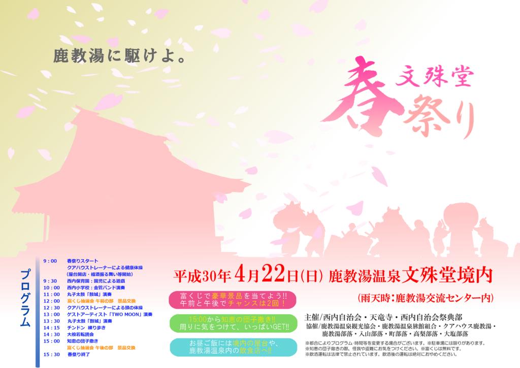 f:id:marukochikiokoshi:20180412110435p:plain