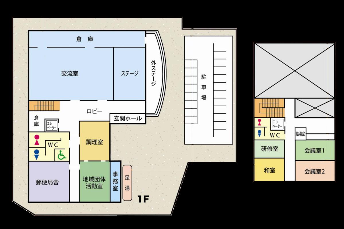 f:id:marukochikiokoshi:20190419161441p:plain