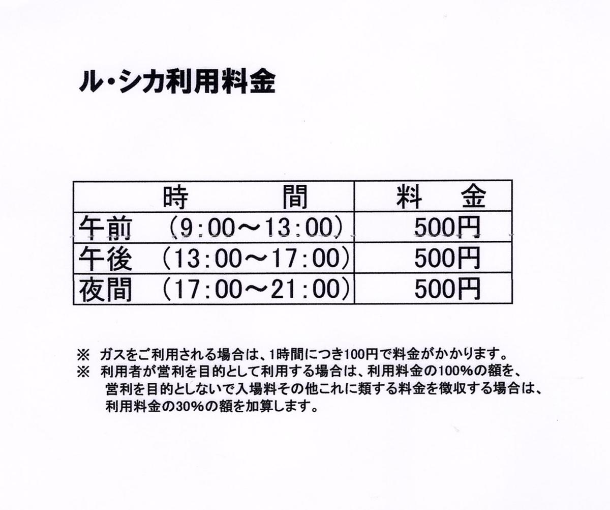 f:id:marukochikiokoshi:20190423104312p:plain