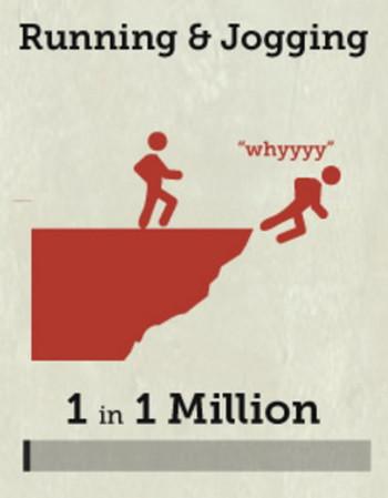 ランニング&ジョギングの死亡率の画像