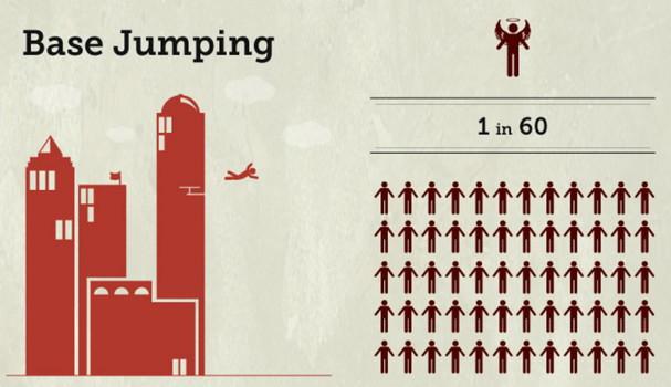 ベースジャンプの死亡率の画像