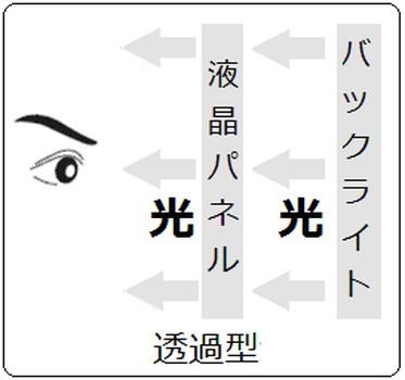 f:id:marukudo:20180210223837j:plain