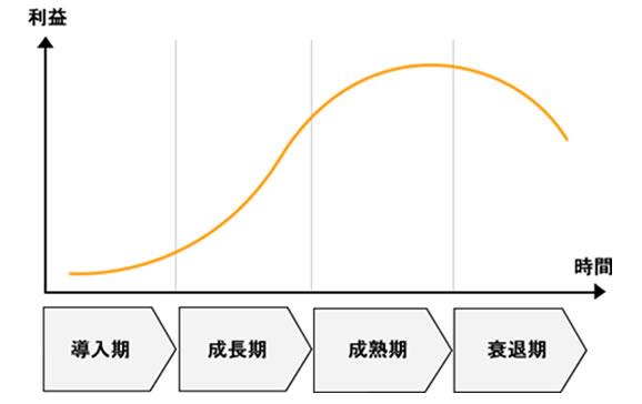 f:id:marukumamogura:20190116233007j:plain