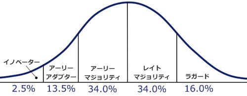 f:id:marukumamogura:20190116233027j:plain