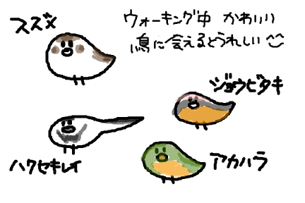 f:id:marumarutowatashi06:20210206135948p:plain