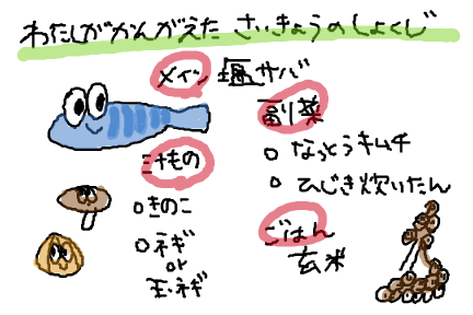 f:id:marumarutowatashi06:20210208121226p:plain