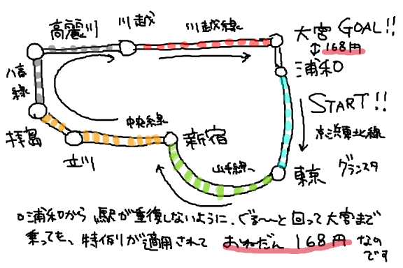 f:id:marumarutowatashi06:20210302155923p:plain
