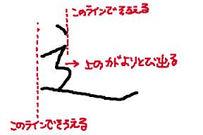 f:id:marumarutowatashi06:20210612190546p:plain