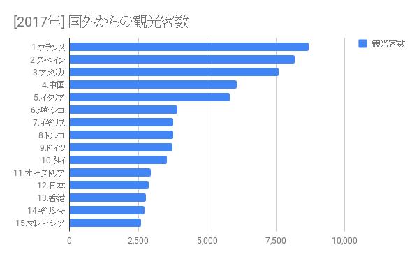 f:id:marumiyamo:20180923031420p:plain