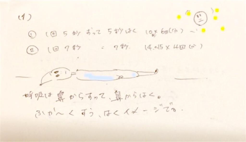 f:id:marumoe-chiron:20170511135849j:image
