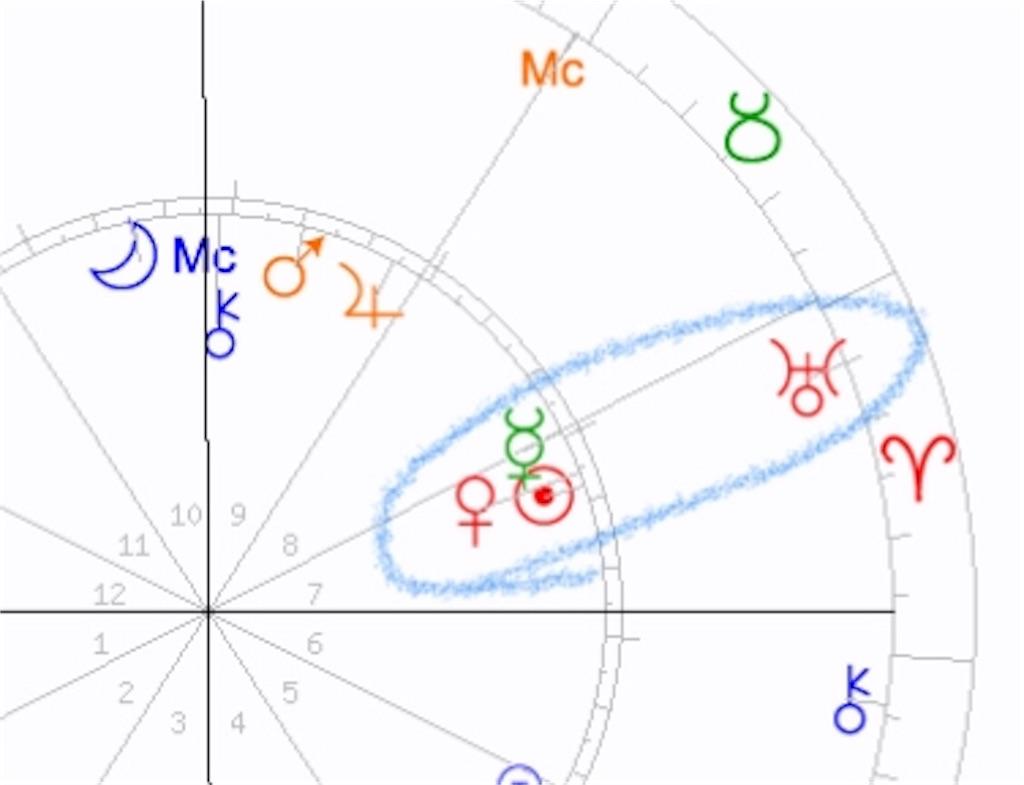 f:id:marumoe-chiron:20180202184821j:image