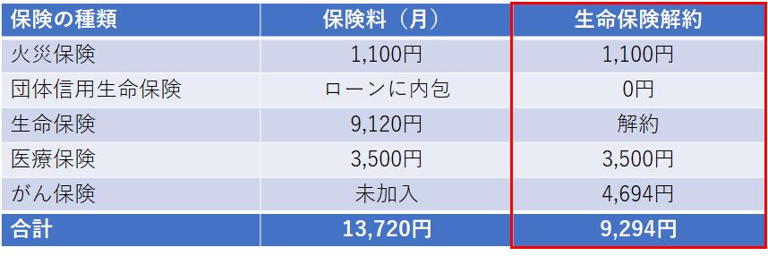 f:id:marunomiya:20210506165502p:plain