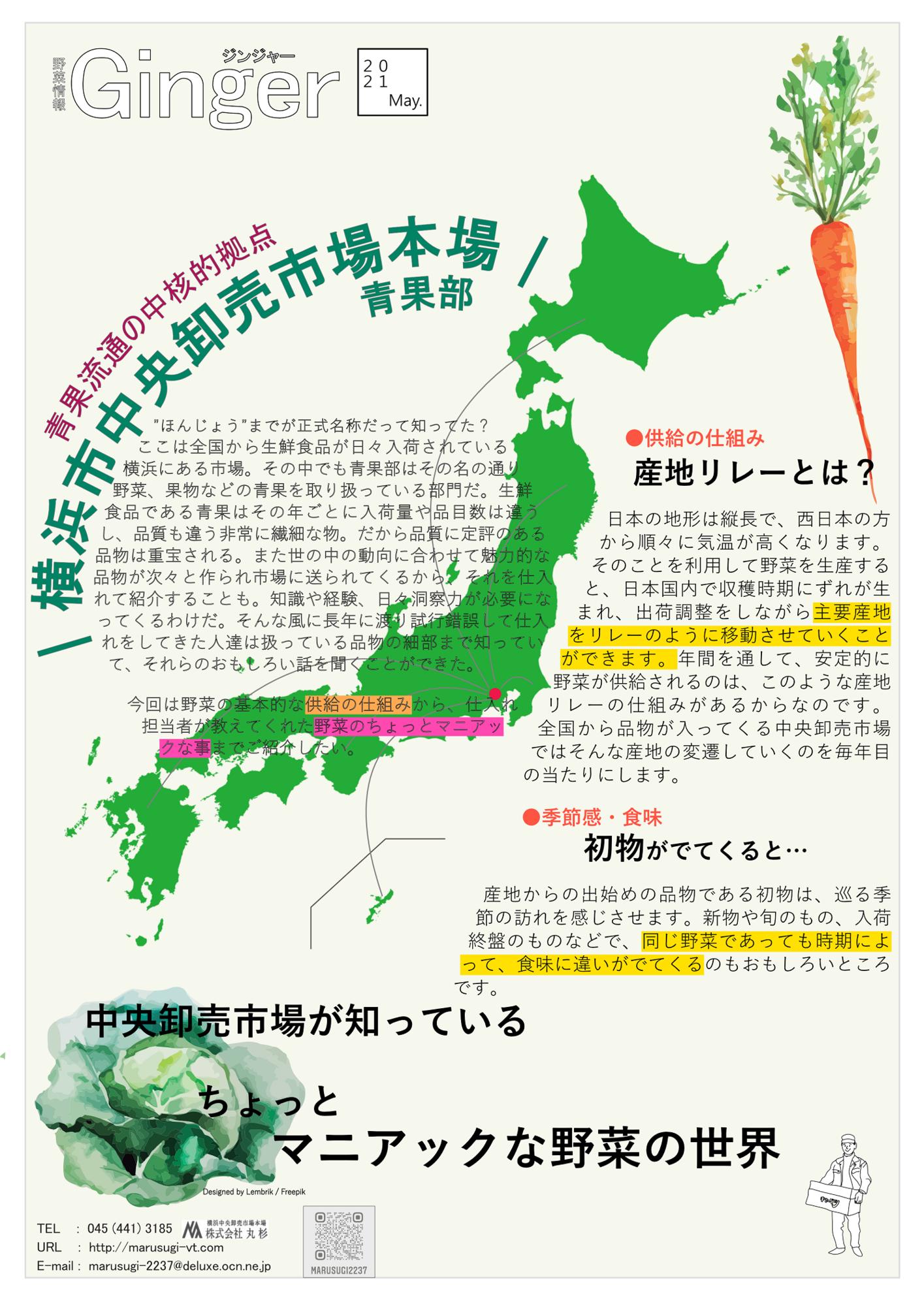 f:id:marusugi-2237:20210514112006p:plain