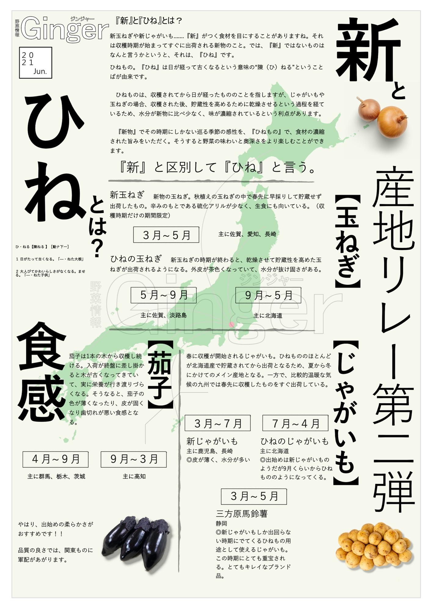 f:id:marusugi-2237:20210603142418p:plain