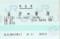 2014/11/13 特急券 北越3号 金沢⇒新潟