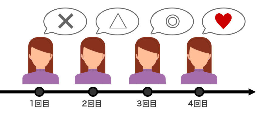f:id:maruyama-job:20170111221251j:plain