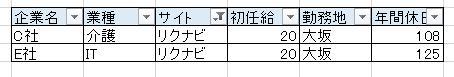 f:id:maruyama-job:20170302232241j:plain
