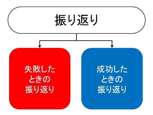 f:id:maruyama-job:20170316211135j:plain
