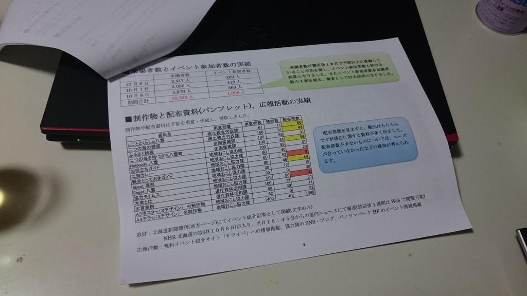 f:id:maruyamabase:20181025224711j:plain