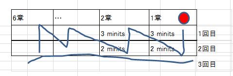 f:id:maruyoshi30:20210123072452p:plain