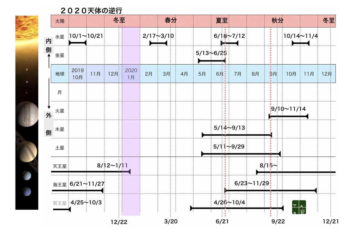 f:id:maryuchian:20200105115616j:plain