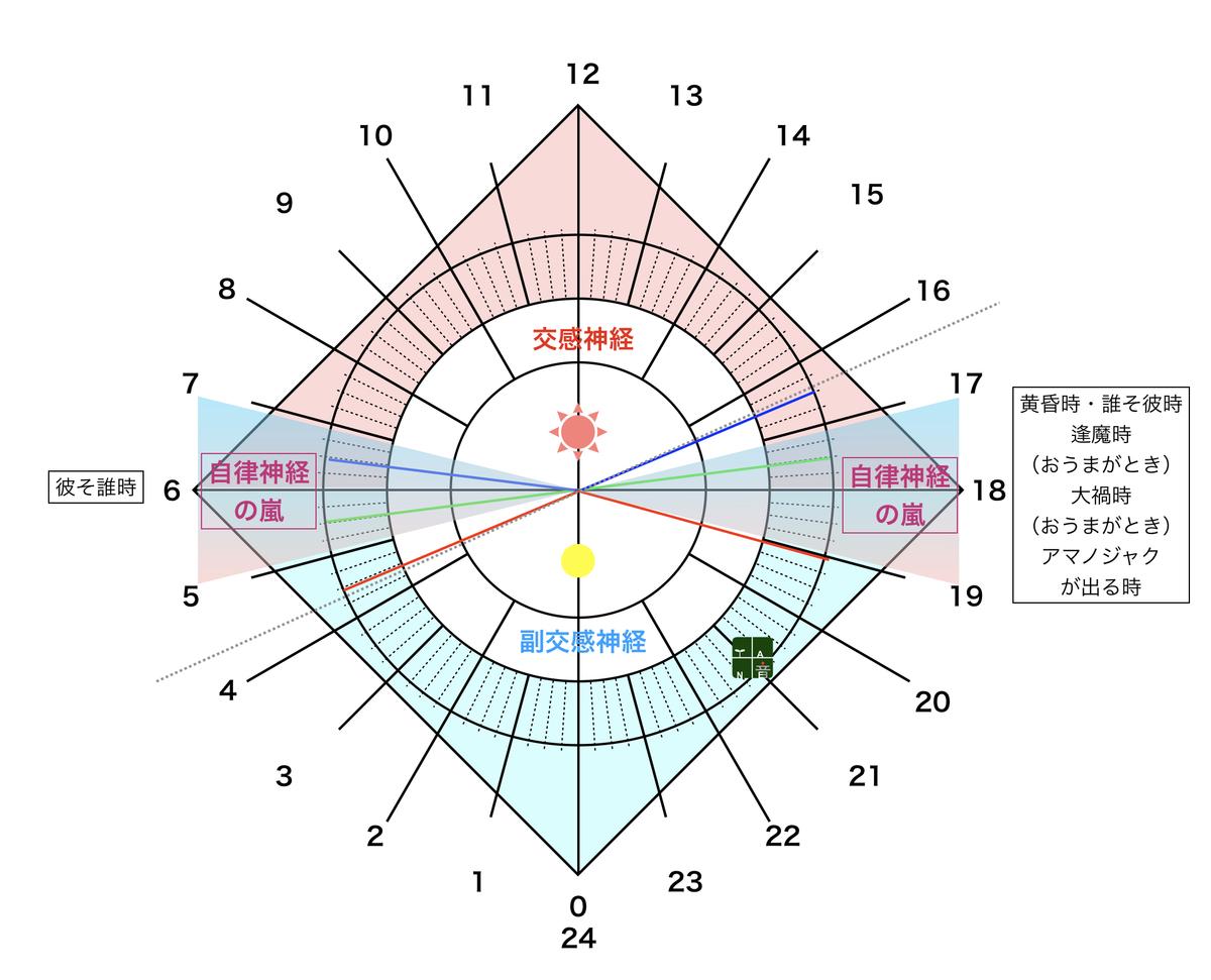 f:id:maryuchian:20200227214337j:plain