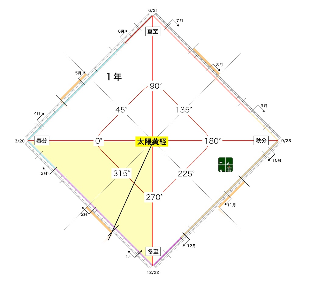 f:id:maryuchian:20200229132134j:plain
