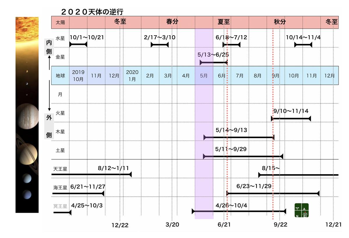 f:id:maryuchian:20200425123440j:plain
