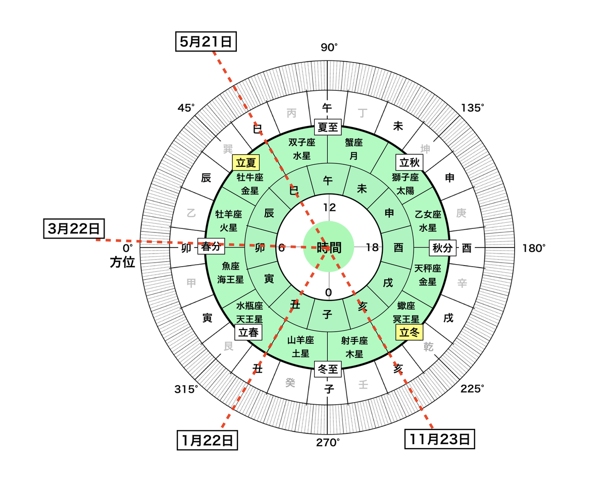 f:id:maryuchian:20200515220308j:plain