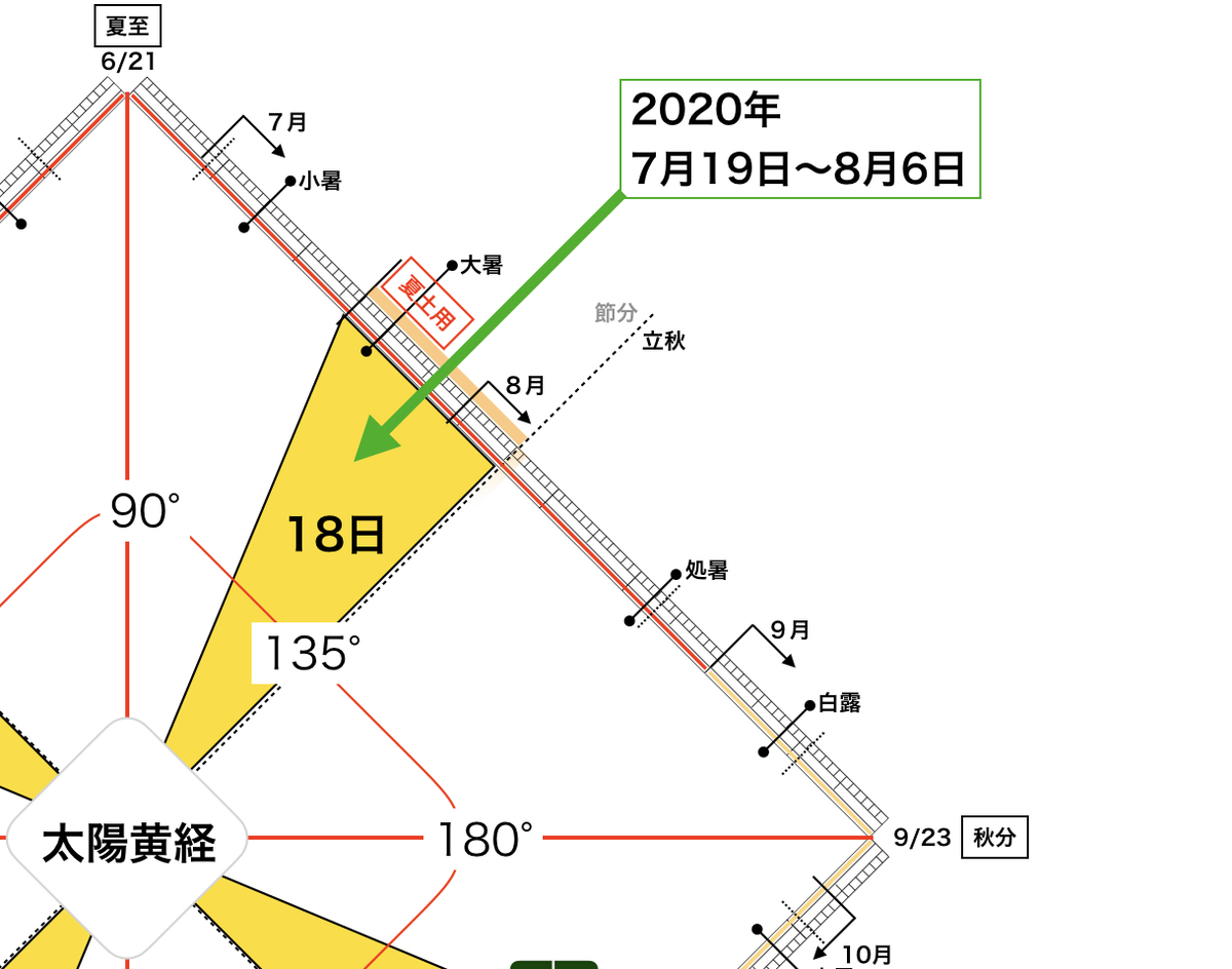 f:id:maryuchian:20200628204458j:plain